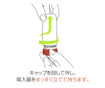 画像:シムビコート(表示されない場合はリロードしてください。)