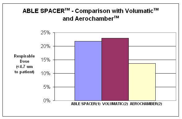 画像:他のスペーサーとの比較