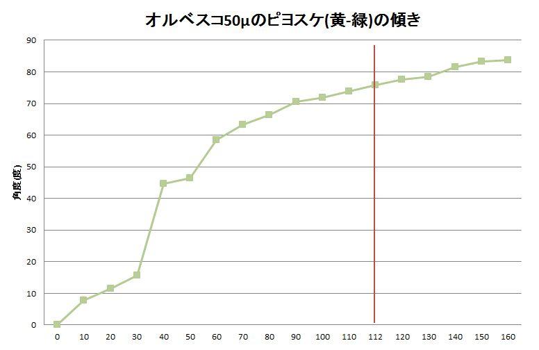 graph-050.JPG