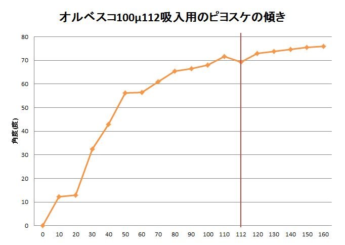 graph-100.JPG