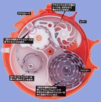 画像:フルタイドディスカス内部構造