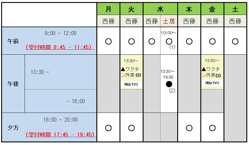 西藤小児科こどもの呼吸器・アレルギークリニック - 令和元年9月より診察内容を変更します。